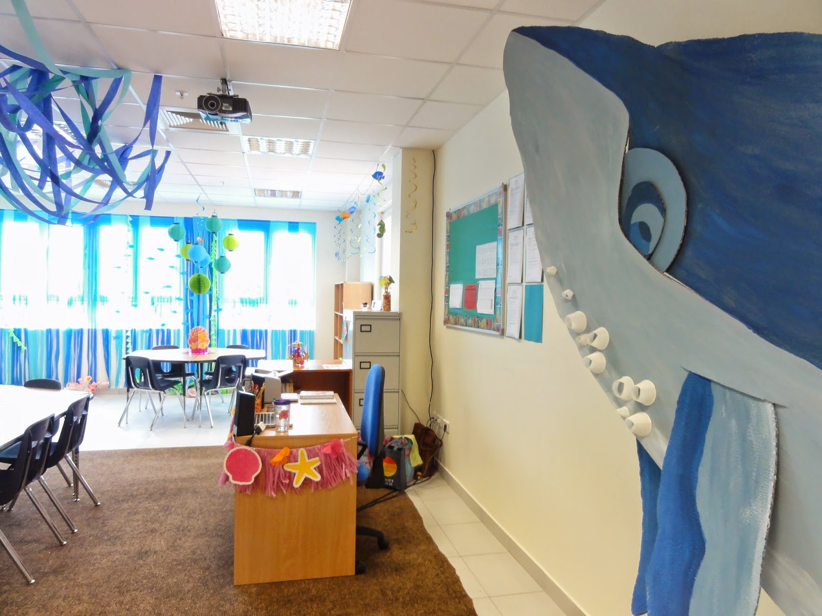 Ocean Classroom Decor ~ The charming classroom ocean theme