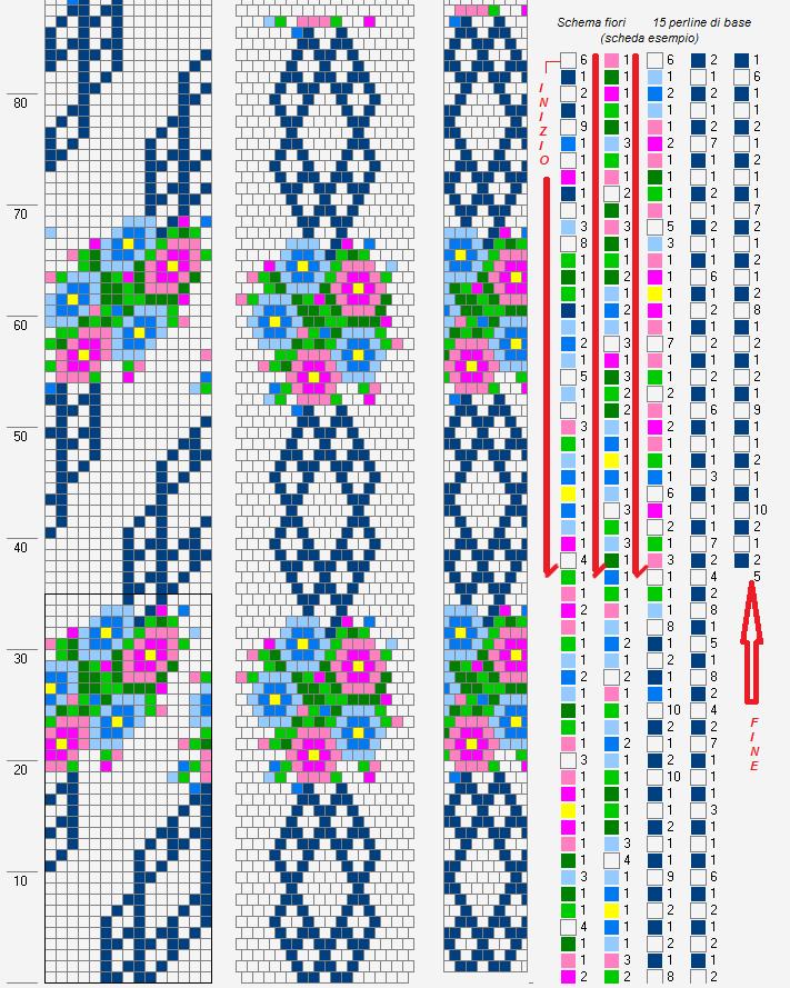 Favoliziosa Leggere Gli Schemi Delle Spirali A Crochet E Piccoli