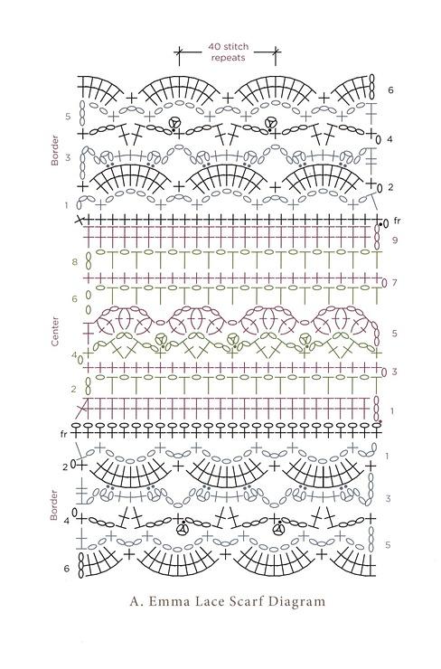 Схема вязания шарфа ажурного крючком