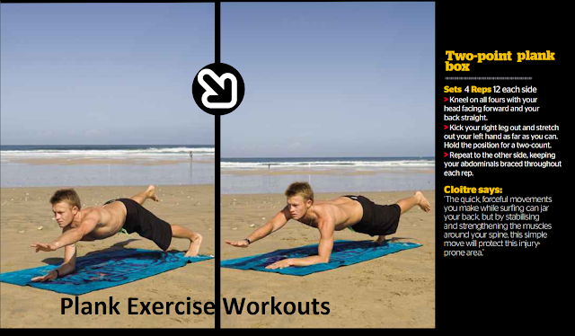 Plank Box Exercise Variations