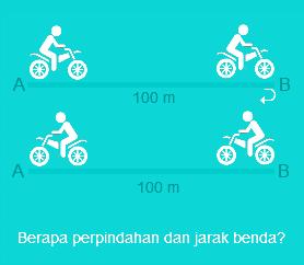perpindahan dan jarak
