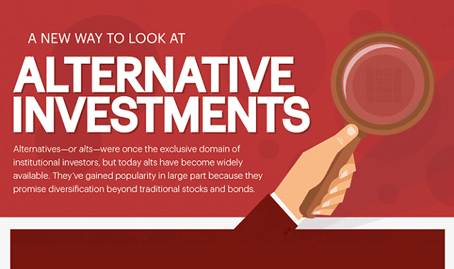A New Way to Look at Alternative Investments