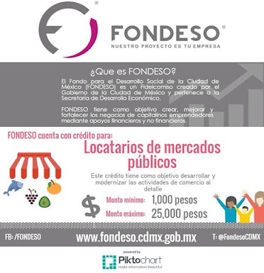 CRÉDITOS PARA COMERCIANTES DE MERCADOS PÚBLICOS