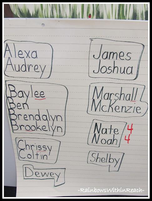 photo of: Kindergarten Name Chart: Alphabetized