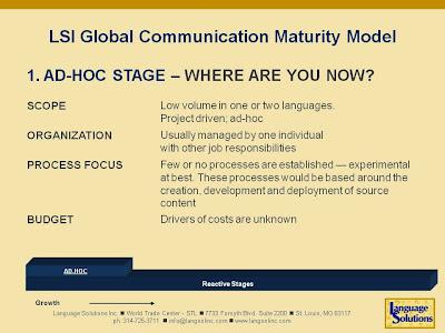 Ad-Hoc Localization Maturity
