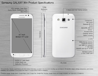 Samsung Galaxy Win product specs