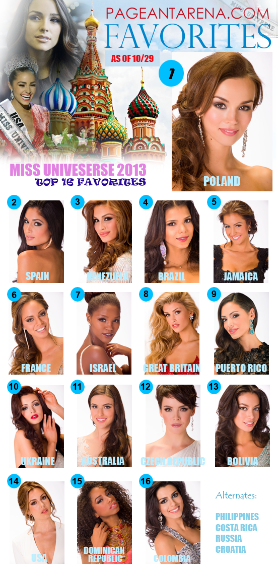 PAGEANTARENA COM Top 16 favorites for Miss Universe 2013Miss Universe 2013 Favorites