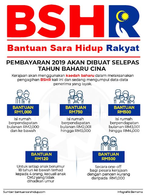 Bantuan Sara Hidup Sebanyak Rm300 Mula Dibayar Hari Ini Jom Semak Kelayakan Kita Sekarang Kabar Indonesiaku