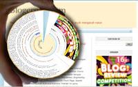 Cara Mereview  sebuah blog /website