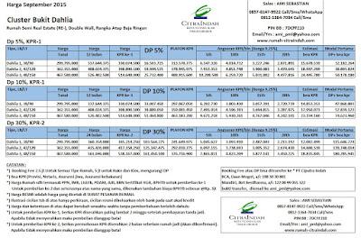 harga-cluster-bukit-dahlia-citra-indah-city-september-2015