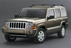 Owners manual 2006 Jeep Commander outstanding