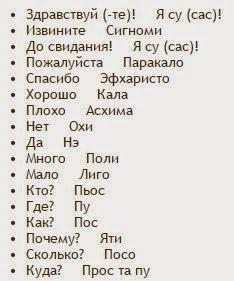 Краткий словарик слов и выражений, понятных для киприотов