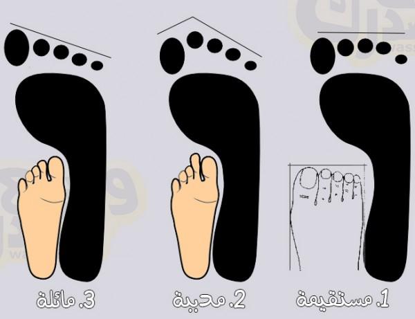 أشهر تشكيلات الأقدام بناءا على الأصول العرقية
