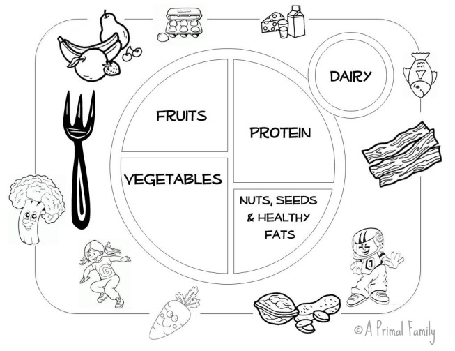 coloring pages for healthy eating