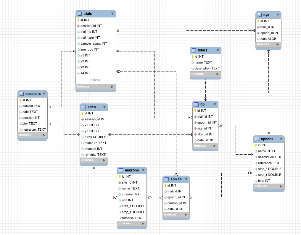 Database diagrams and sqlite on the cheap my only complaint with this tool on mac is that is pretty unstable and crashes on every whim save often ccuart Image collections