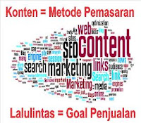 konten pemasaran