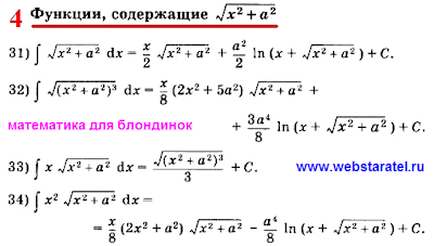 Таблица интегралов. Вычисление интегралов икс в квадрате под корнем. Математика для блондинок.