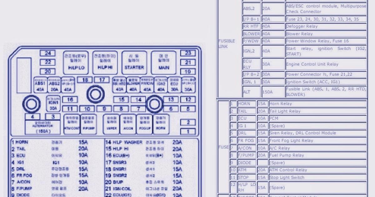 Schematic Diagram  Engine Compartment Fuse Box Diagram
