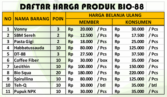 Daftar Produk Bio-88 Marketing Plan Bio-88