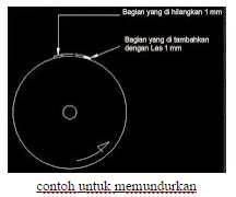 Cara Mengatur Derajat / Timing Pengapian Motor