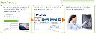 تحصل بطاقة مصرفية Payoneer مجانا