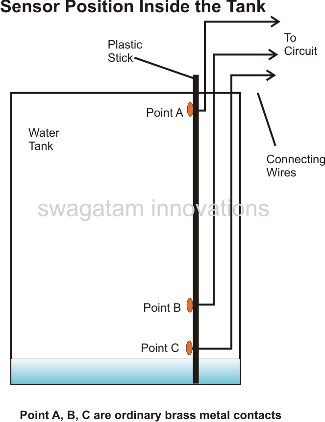 circuit diagram of simple water level indicator images images diagram automatic water level controller indicator circuit