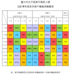 東平國小108學年度午餐供應廠商