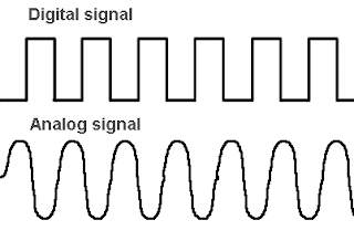 sinal digital sinal analogico