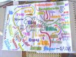 Mapa mental Quimica 1 (2011)