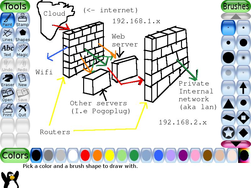 Computoman The Simple Drawing Program