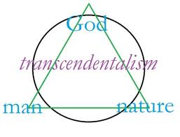 tenets of transcendentalism