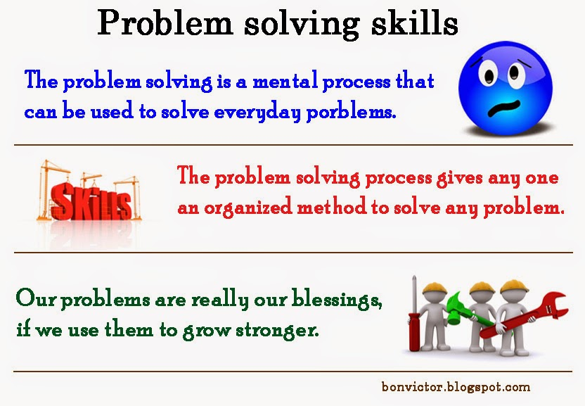the problem solving