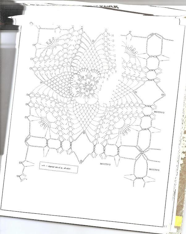 esquema  del tapete