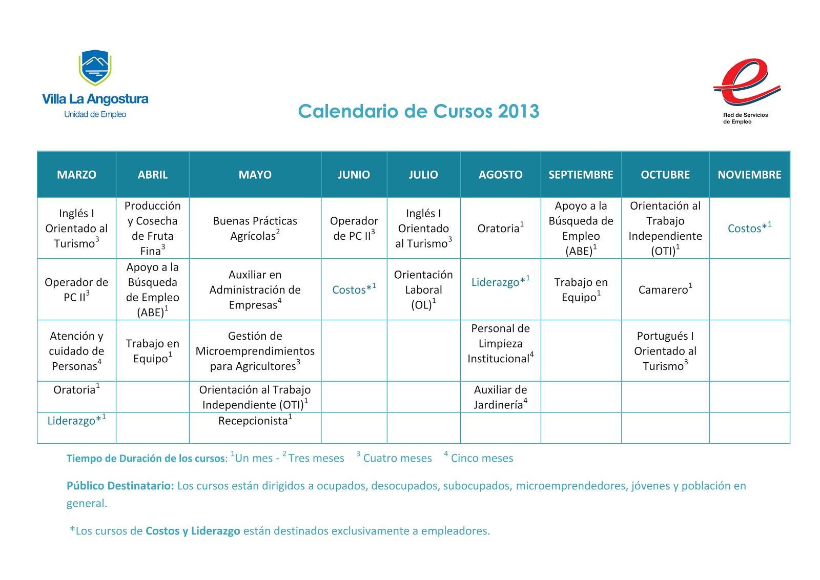 Oficina de empleo villa la angostura calendario de for Oficina de empleo cursos
