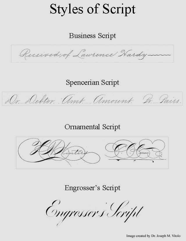 Styles of Handwriting