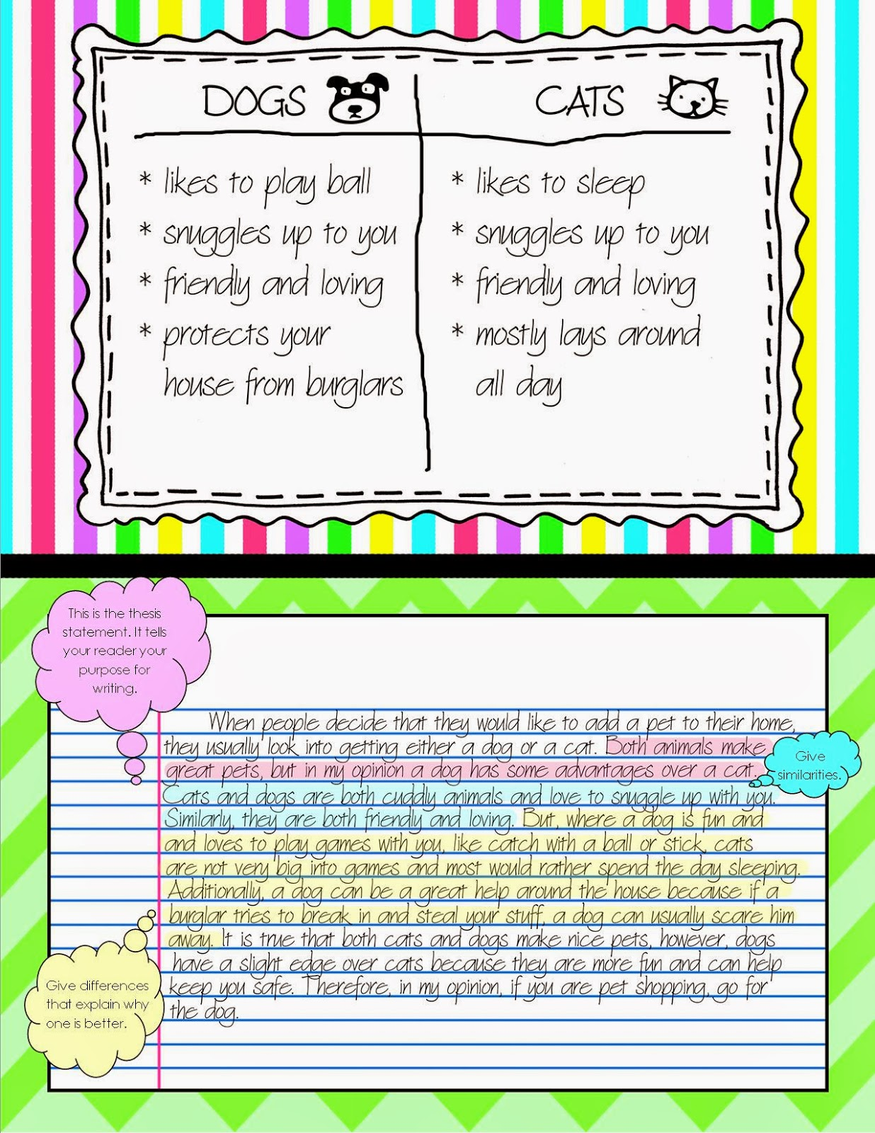 dog essay writing