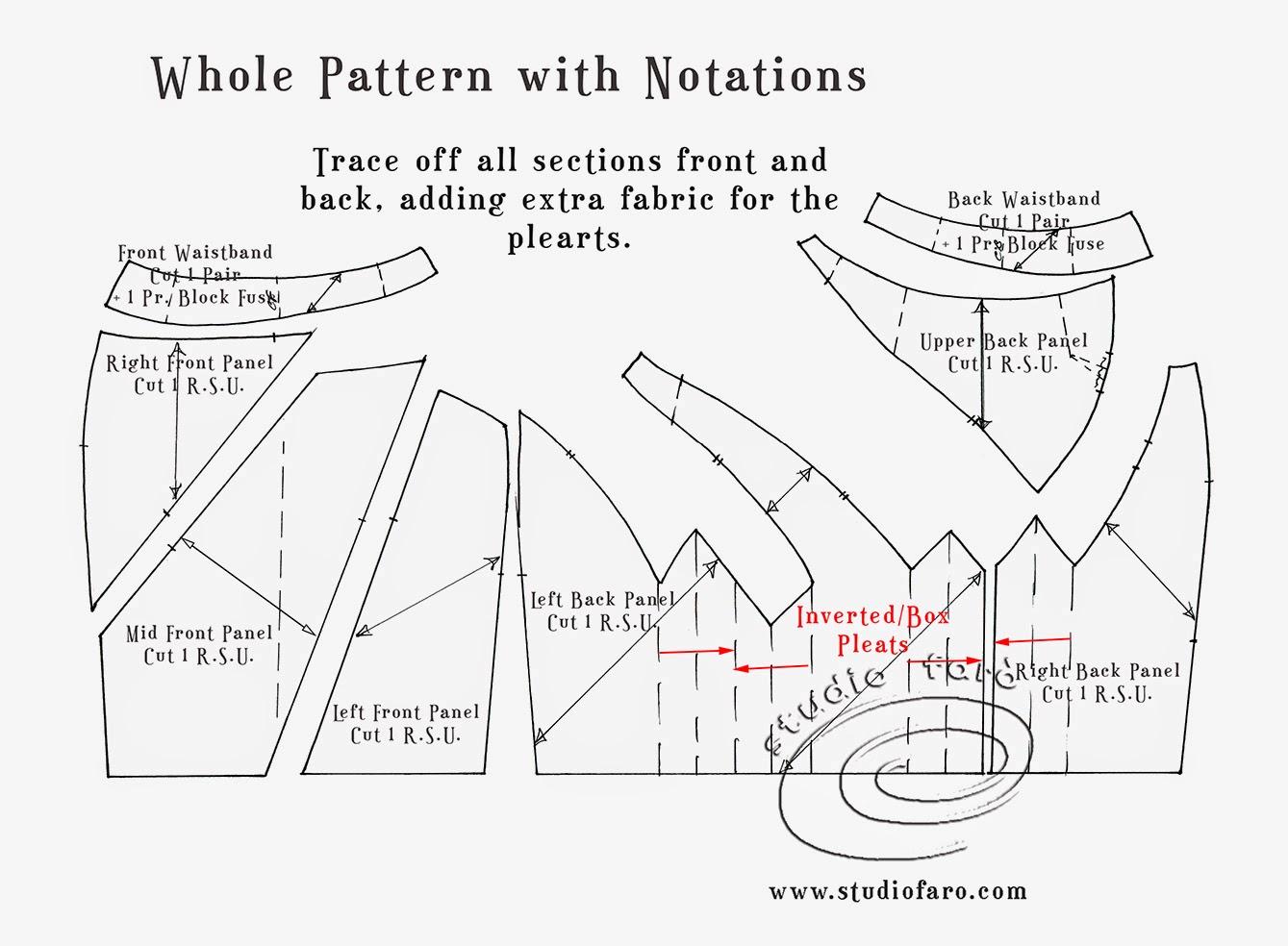 инструкционная карта по теме обработка шлицы в юбках