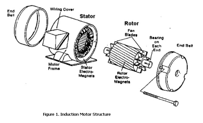 Wiring Diagram Star Delta On Induction besides 20111102233451 also Home Applications Spare Parts For Electric 1585395504 as well Garage Roll Up Doors With Smooth 60279560723 additionally HVAC Manuals Air Conditioners Boilers Furnaces. on electric motor control in industrial