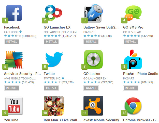 Top 10 Free Widgets Google Play May 2013 - Top 10 Lists of