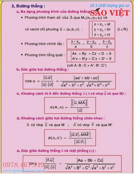 Gia sư Toán Sao Việt giới thiệu các công thức về đường thẳng: 3 dạng phương trình của đường thẳng; góc giữa hai đường thẳng; khoảng cách 1 điểm đến đường thẳng; khoảng cách giữa hai đường thẳng chéo nhau.