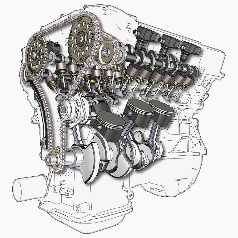 What is Engine? What are its Types?