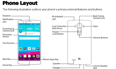 LG G4 User Guide Manual Pdf Download