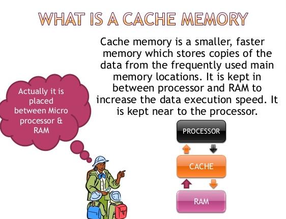 Cache Memory Ke Prakar or Karya