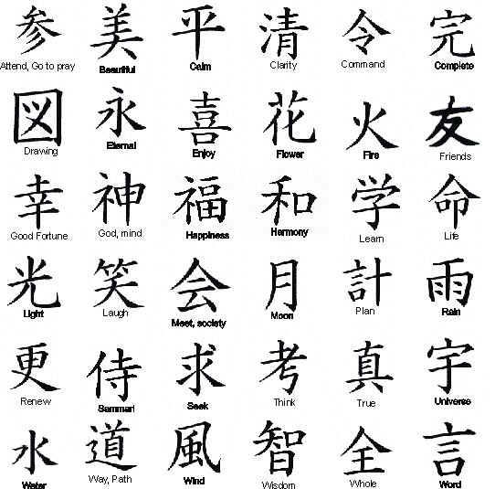 Image Gallery Kanji Characters And Meanings