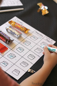 Science experiment for kids using candy bars