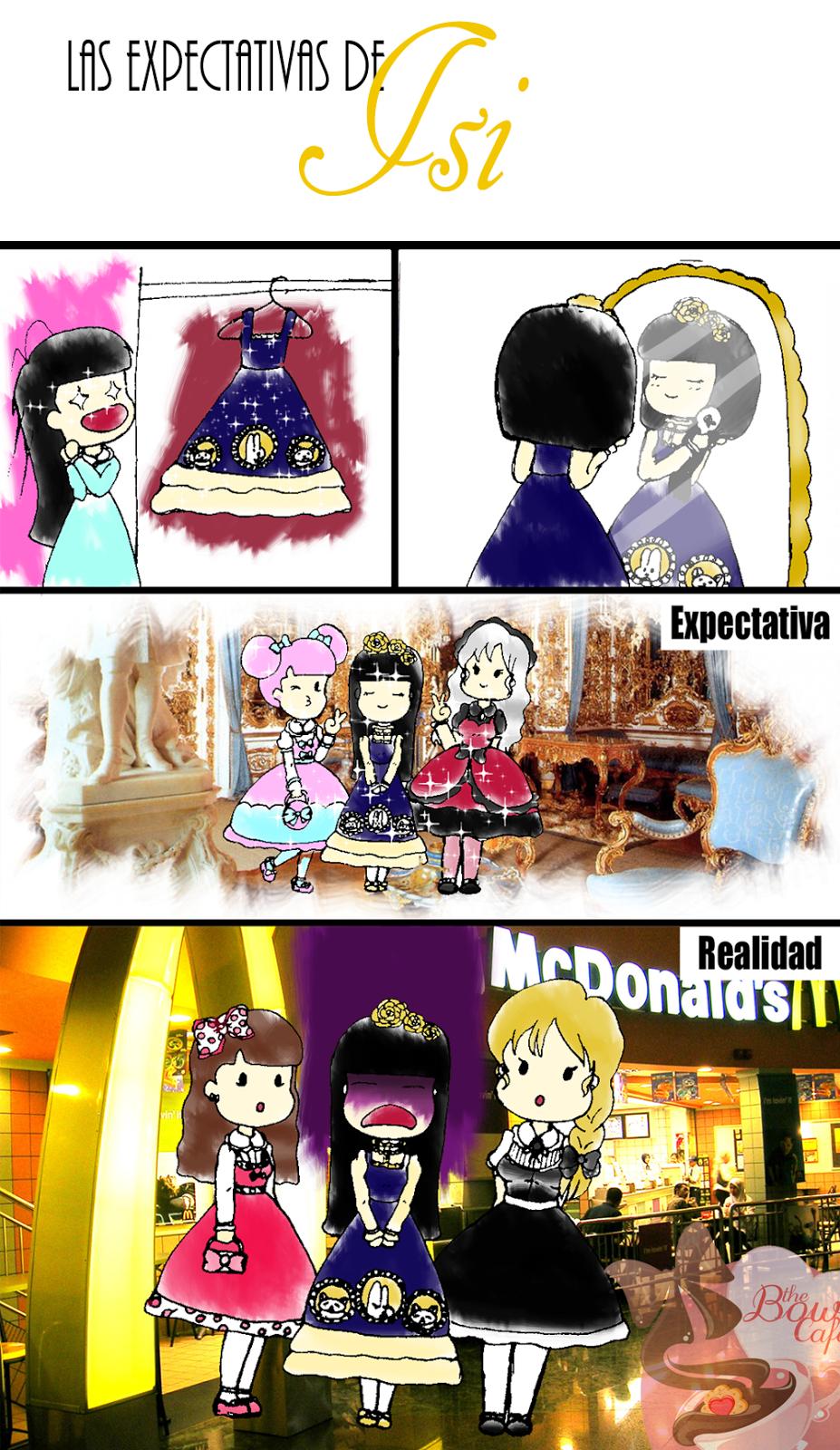 Las expectativas de isi