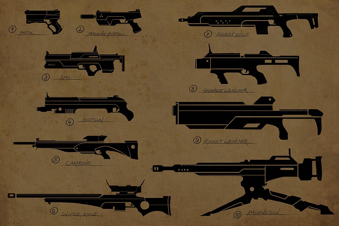 current+gen+weapons.jpg