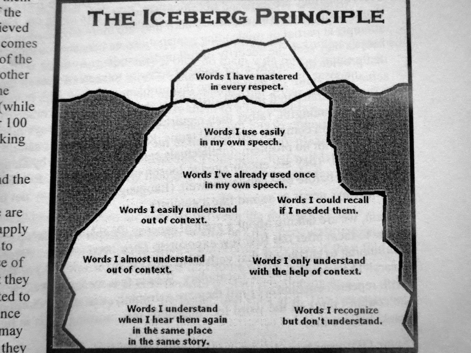 just life along the way gpa intro basically the idea is to get as many words phrases into your iceberg possible then move them steadily up in the iceberg traditional methods would tend