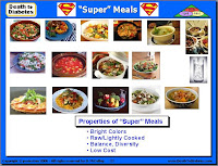 Super Meal Plate for Reversing Type 2 Diabetes