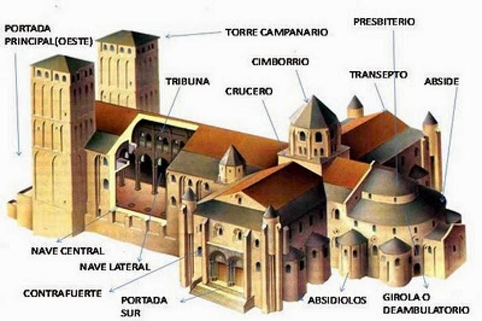 de la catedral de santiago de compostela identificamos muchos de